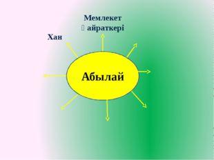 Абылай Хан Мемлекет қайраткері