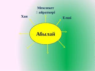 Абылай Хан Мемлекет қайраткері Елші