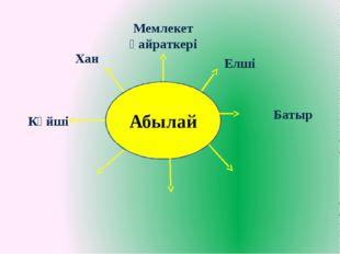 Абылай Хан Мемлекет қайраткері Елші Батыр Күйші