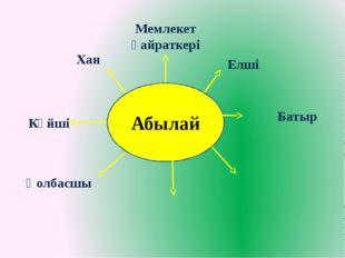 Абылай Хан Мемлекет қайраткері Елші Батыр Күйші Қолбасшы