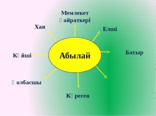 Абылай Хан Мемлекет қайраткері Елші Батыр Күйші Қолбасшы Көреген