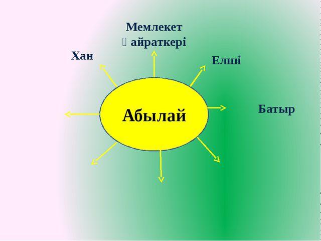 Абылай Хан Мемлекет қайраткері Елші Батыр