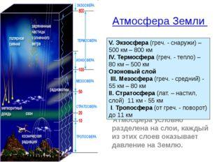 Атмосфера Земли Атмосфера условно разделена на слои, каждый из этих слоев ока