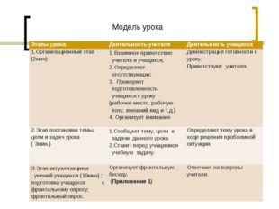 Модель урока Этапы урокаДеятельность учителяДеятельность учащихся 1.Организ