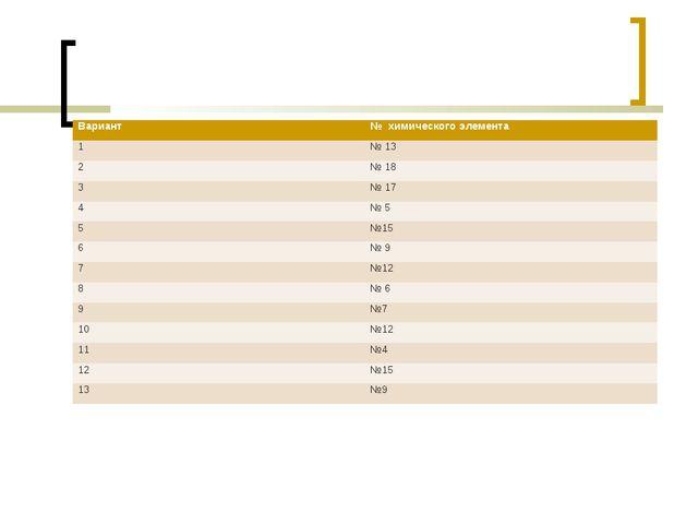 Вариант№ химического элемента 1№ 13 2№ 18 3№ 17 4№ 5 5№15 6№ 9 7№12 8...