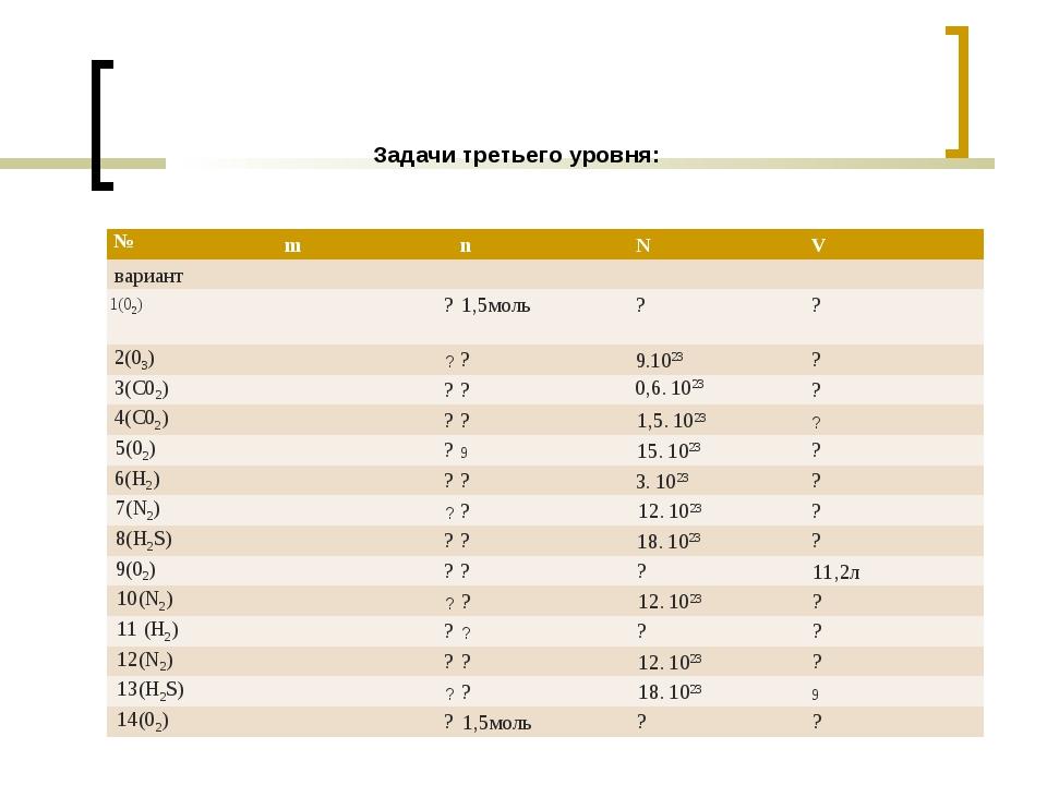 Задачи третьего уровня: №mnNV вариант 1(02) ?1,5моль?? 2(03)??...