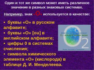 Один и тот же символ может иметь различное значение в разных знаковых система
