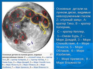 Основные детали на лунном диске, видимые невооруженным глазом. Z- «лунный зая