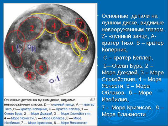 Основные детали на лунном диске, видимые невооруженным глазом. Z- «лунный зая...