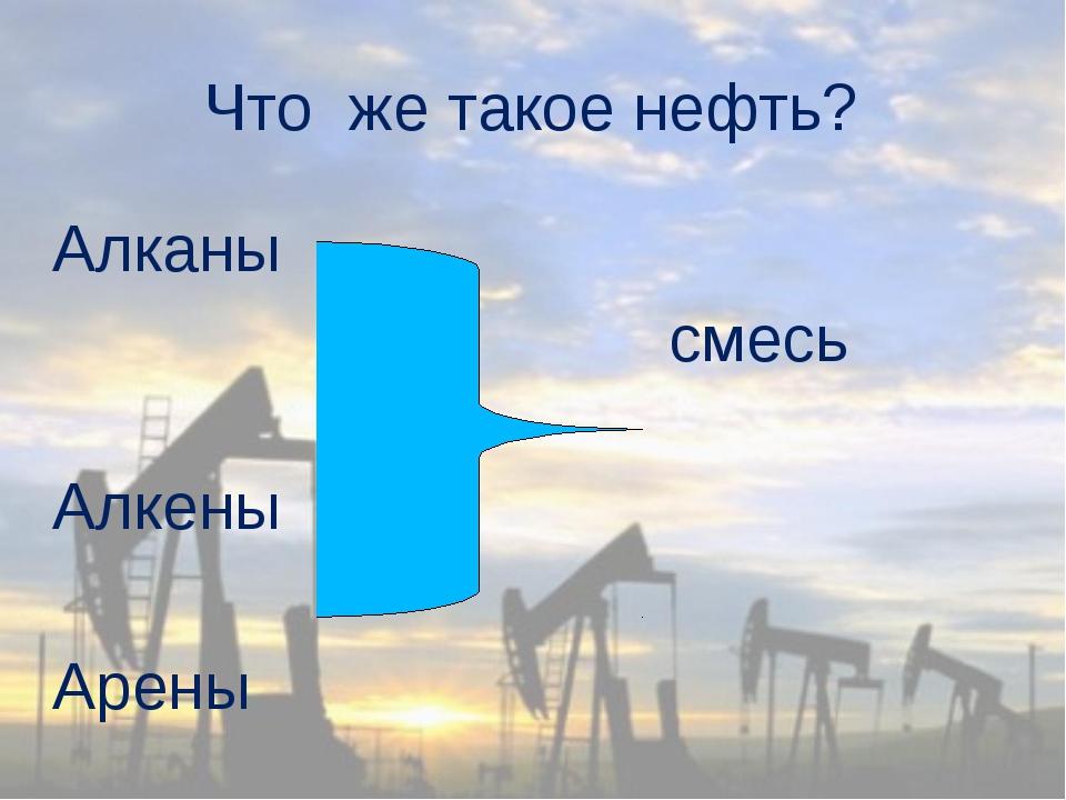 Что же такое нефть? Алканы смесь Алкены Арены