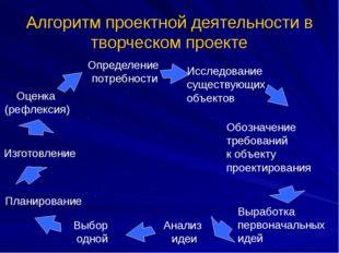 Алгоритм проектной деятельности в творческом проекте Анализ идеи Выбор одной