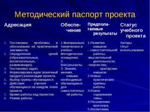 Методический паспорт проекта Адресация Обеспе-чение Предпола- гаемые результа