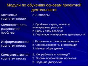 Модули по обучению основам проектной деятельности Ключевые компетентности 5-8