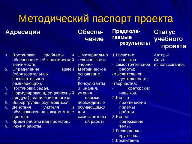 Методический паспорт проекта Адресация Обеспе-чение Предпола- гаемые результа...