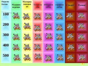 Разделы Баллы МашиноведениеМатериаловедение Технология Инструменты терми