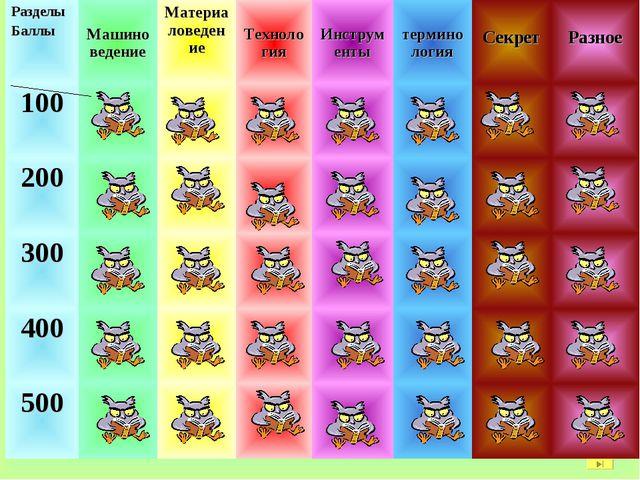 Разделы Баллы МашиноведениеМатериаловедение Технология Инструменты терми...