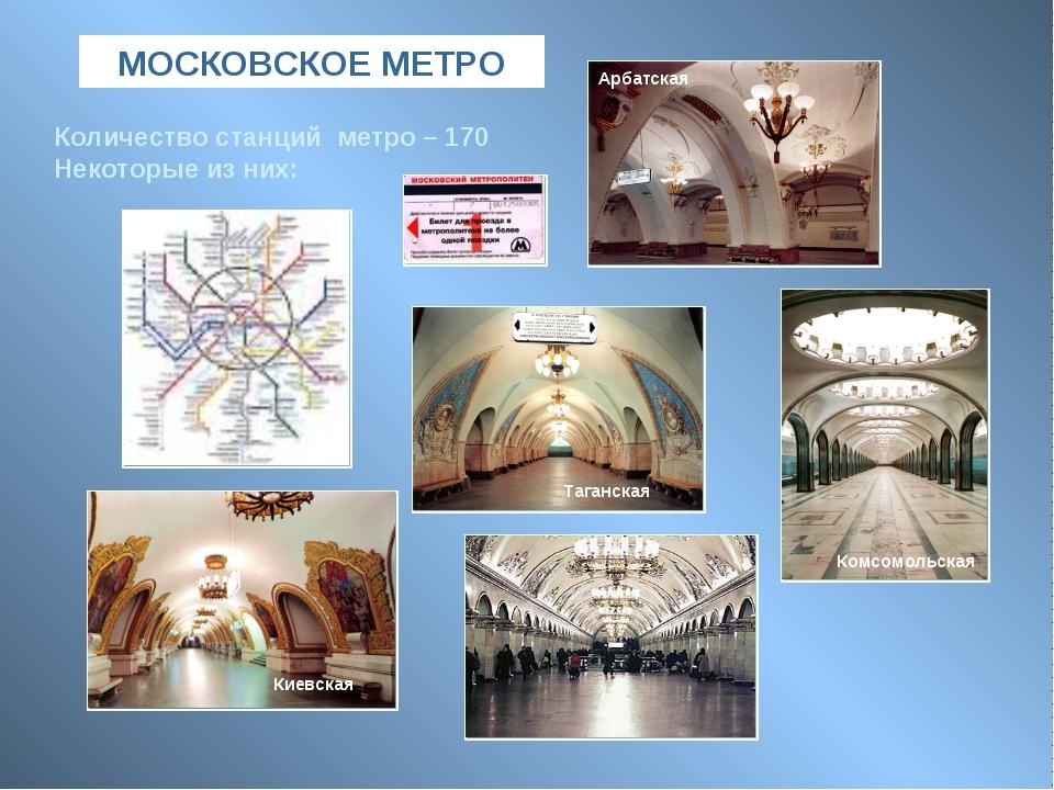 МОСКОВСКОЕ МЕТРО Количество станций метро – 170 Некоторые из них: Арбатская К...