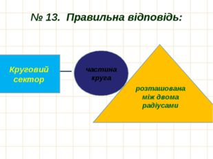 № 13. Правильна відповідь: частина круга Круговий сектор розташована між двом