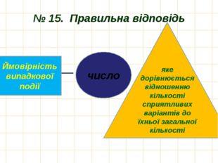 № 15. Правильна відповідь число Ймовірність випадкової події яке дорівнюється
