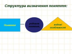 Структура визначення поняття: родовое понятие, Поняття видові особливості