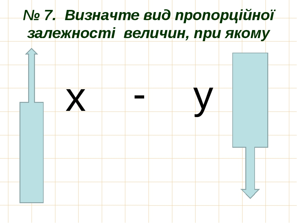 № 7. Визначте вид пропорційної залежності величин, при якому х - у