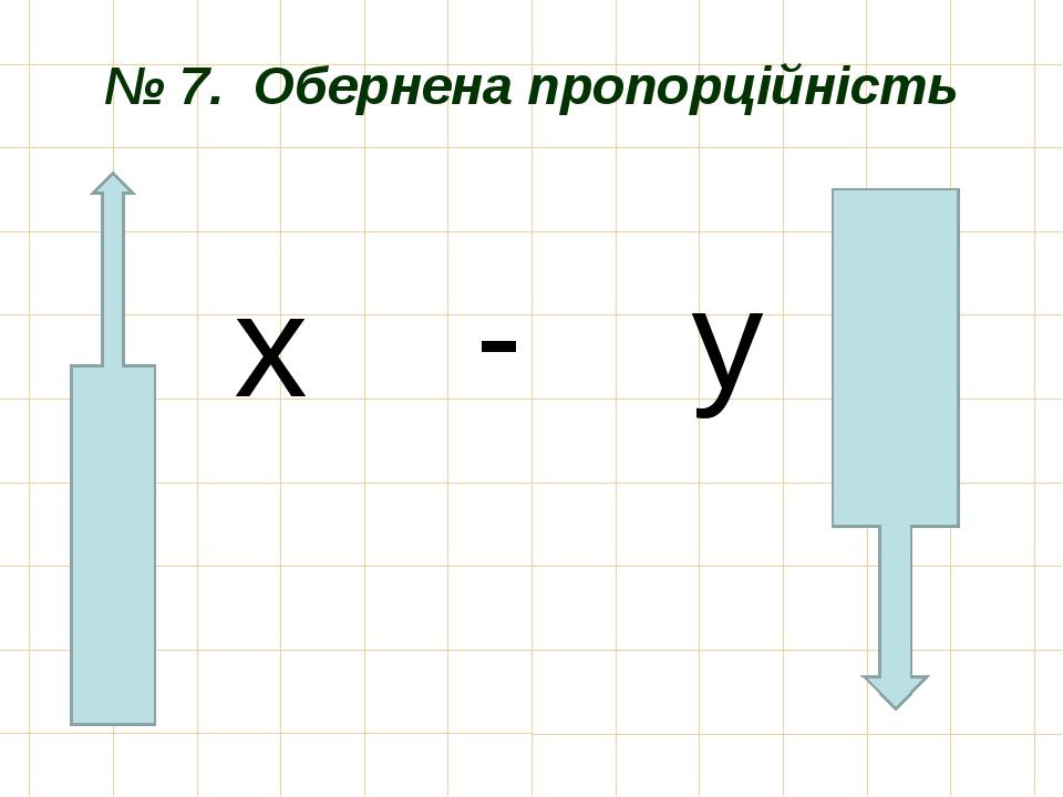№ 7. Обернена пропорційність х - у