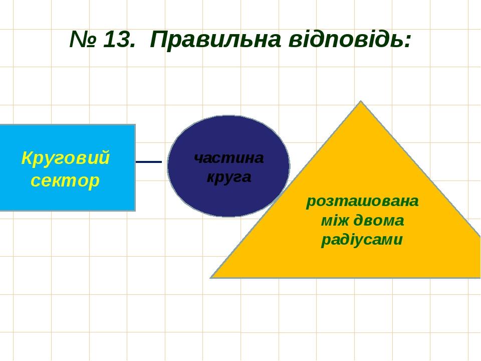 № 13. Правильна відповідь: частина круга Круговий сектор розташована між двом...