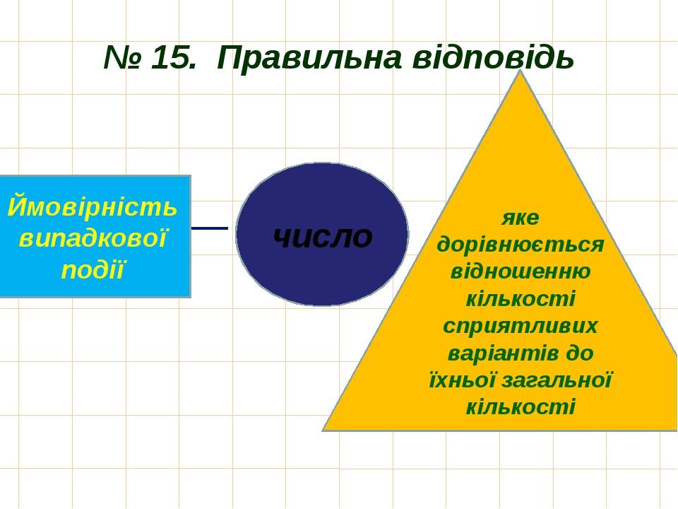 № 15. Правильна відповідь число Ймовірність випадкової події яке дорівнюється...