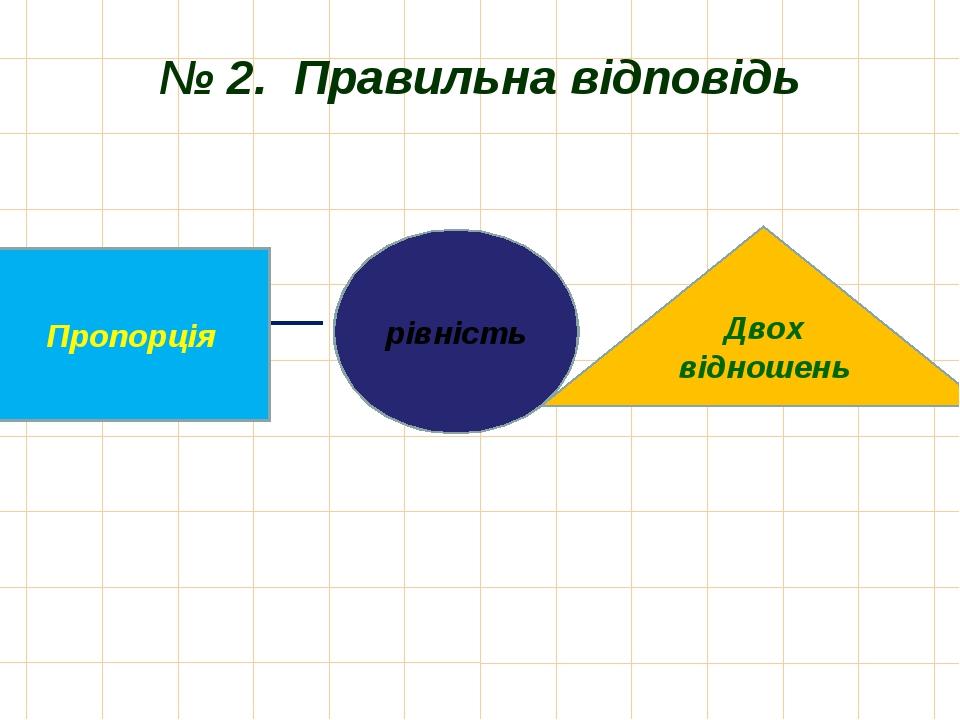 № 2. Правильна відповідь рівність Пропорція Двох відношень