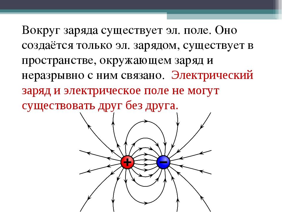 Вокруг заряда существует эл. поле. Оно создаётся только эл. зарядом, существ...