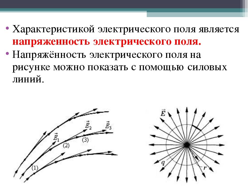Характеристикой электрического поля является напряженность электрического пол...