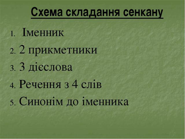 Схема складання сенкану Іменник 2 прикметники 3 дієслова Речення з 4 слів Син...