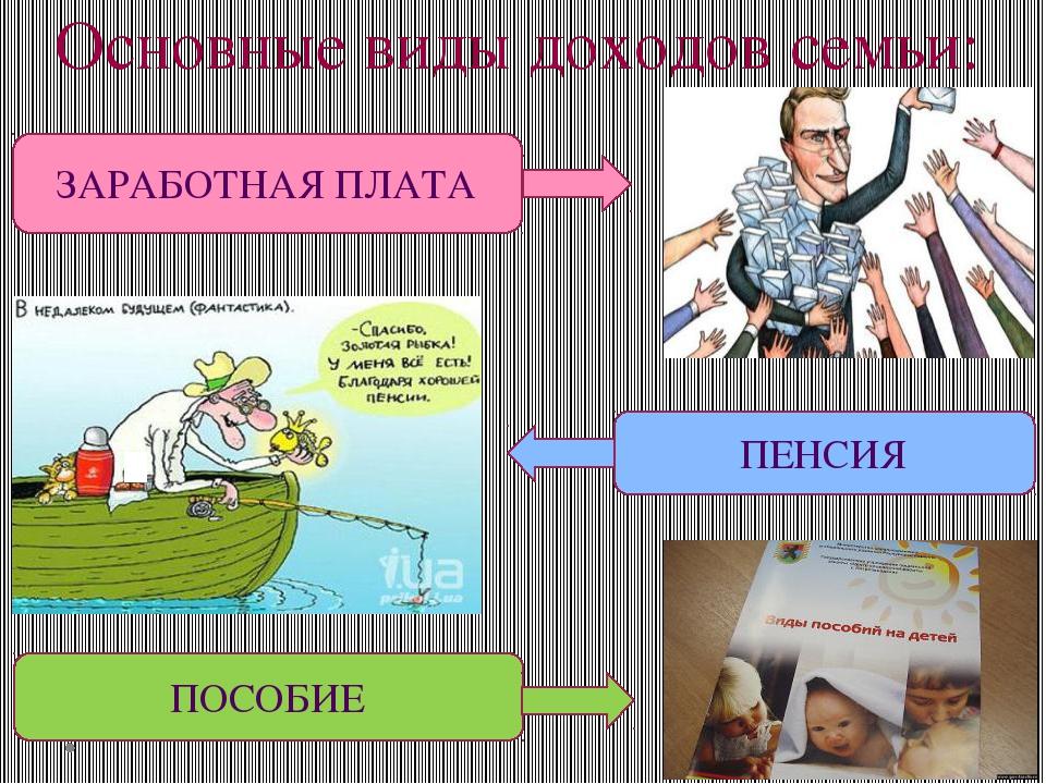 ксению картинка планирование бюджета семьи благодаря этому