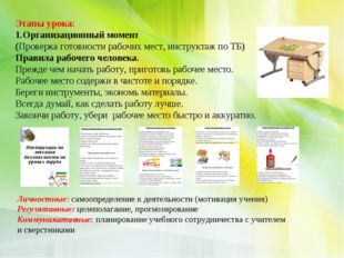 Этапы урока: Организационный момент (Проверка готовности рабочих мест, инстру