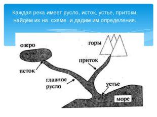 Каждая река имеет русло, исток, устье, притоки, найдём их на схеме и дадим и