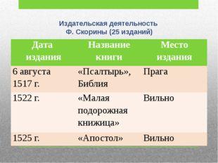 Издательская деятельность Ф. Скорины (25 изданий) Дата издания Название книг