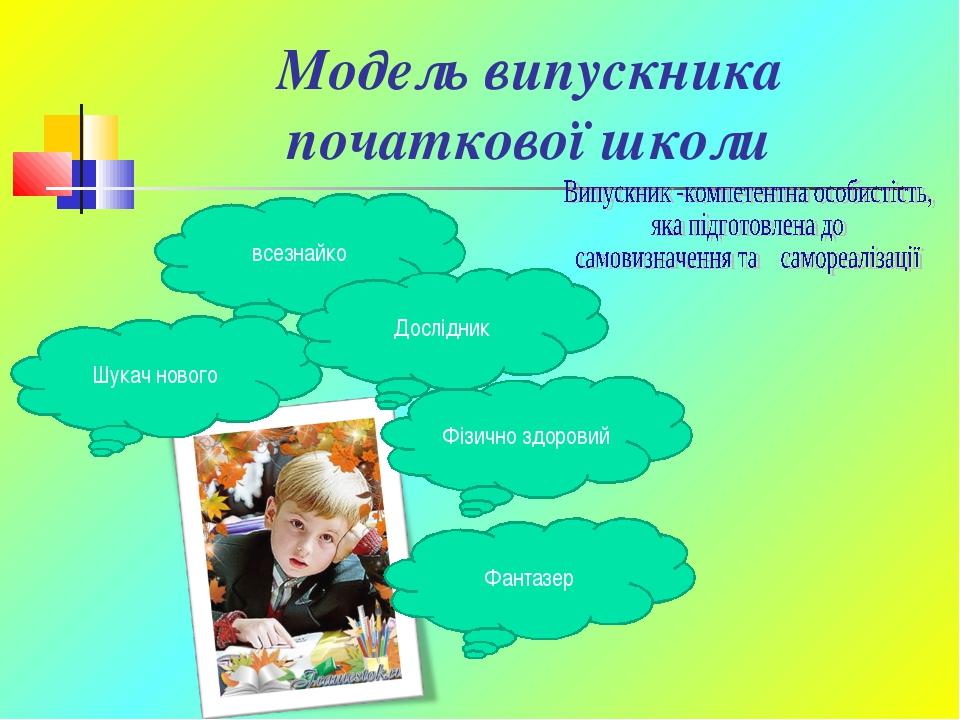 проект у початковій школі ракурс