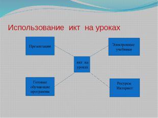 Использование икт на уроках икт на уроках Презентации Электронные учебники Го
