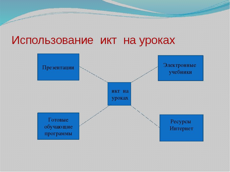 Использование икт на уроках икт на уроках Презентации Электронные учебники Го...