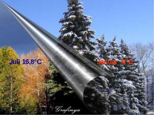 Juli 16,8°C Januar -8°C