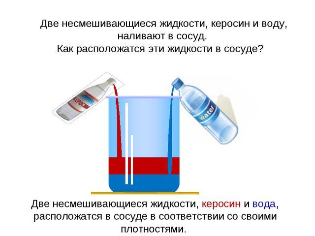 Две несмешивающиеся жидкости, керосин и воду, наливают в сосуд. Как расположа...