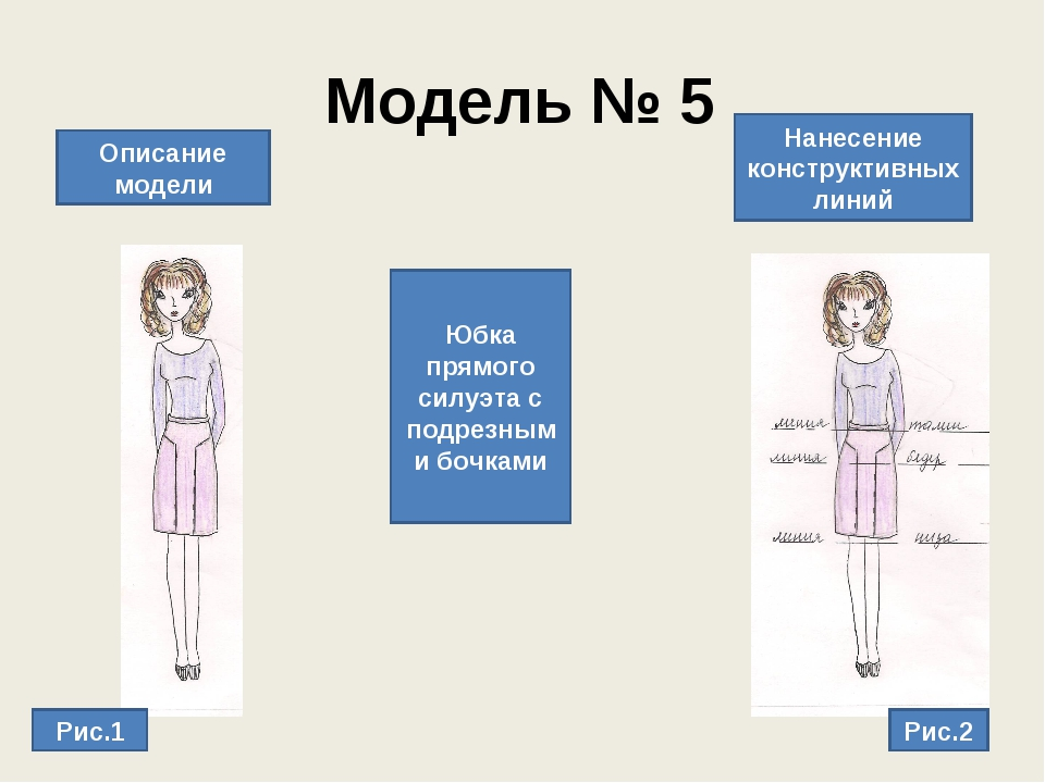 Модель № 5 Описание модели Нанесение конструктивных линий Юбка прямого силуэт...