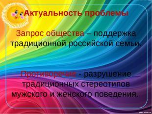 Актуальность проблемы Запрос общества – поддержка традиционной российской сем