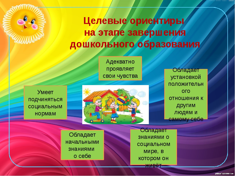 Целевые ориентиры на этапе завершения дошкольного образования Умеет подчинять...