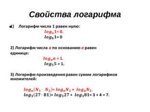 Свойства логарифма