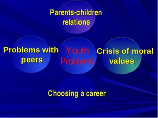 Choosing a career Youth Problems Parents-children relations Crisis of moral v