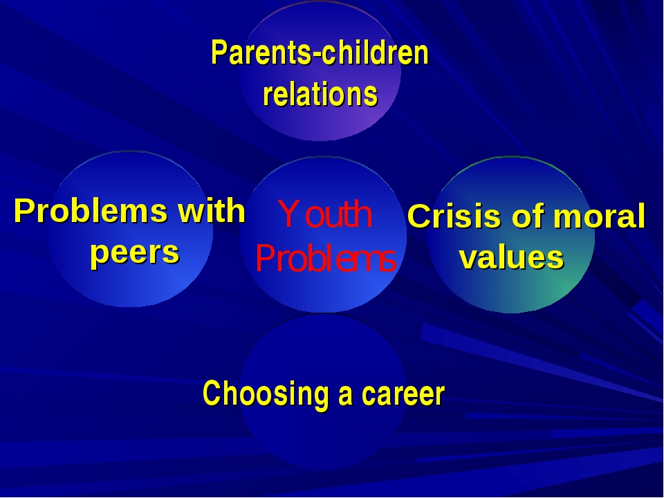 Choosing a career Youth Problems Parents-children relations Crisis of moral v...