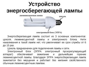 Устройство энергосберегающей лампы Энергосберегающая лампа состоит из 3 основ