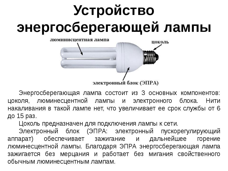 Устройство энергосберегающей лампы Энергосберегающая лампа состоит из 3 основ...