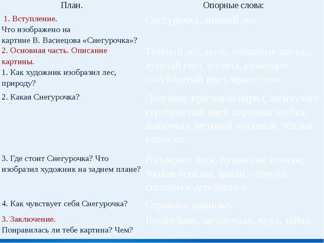 План. Опорные слова: 1. Вступление. Чтоизображенона картине В. Васнецова«Снег...